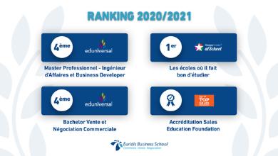 Ranking 2020-2021 : découvrez les classements et palmarès d'Euridis Business School