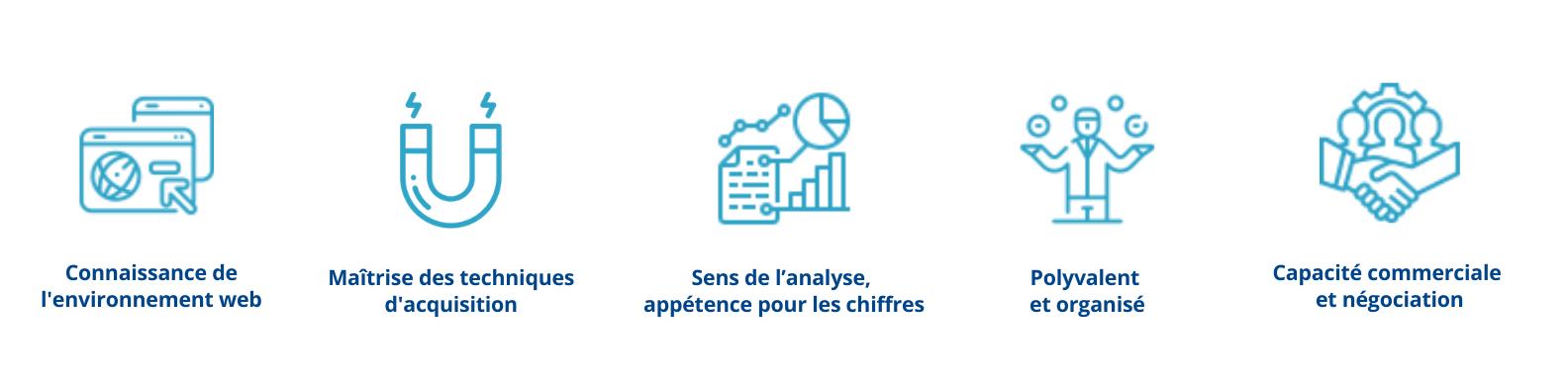 euridis-ecole-de-commerce-vente-marketing-page-metier-responsable-acquisition-metiers-du-web