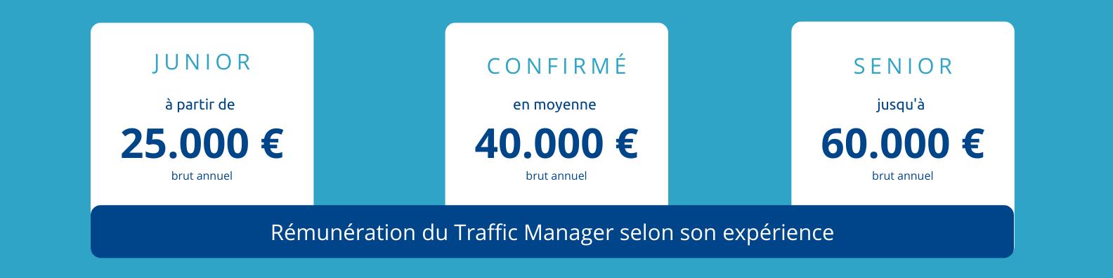 Euridis-traffic-manager-3