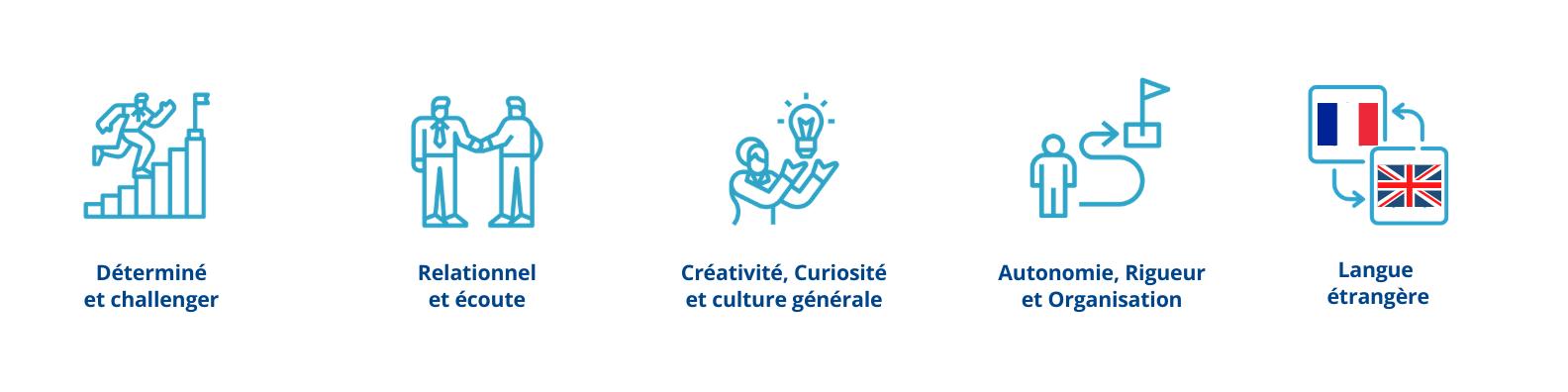 euridis-ecole-de-commerce-vente-marketing-page-metier-business-developer-metiers-vente1